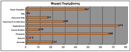 emf_stats_table_07